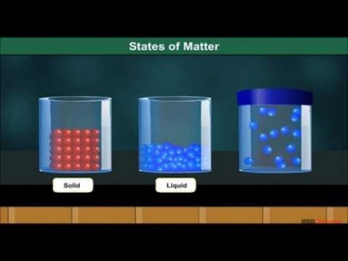 Class 11 Chemistry - Nature Of Matter Video by MBD Publishers