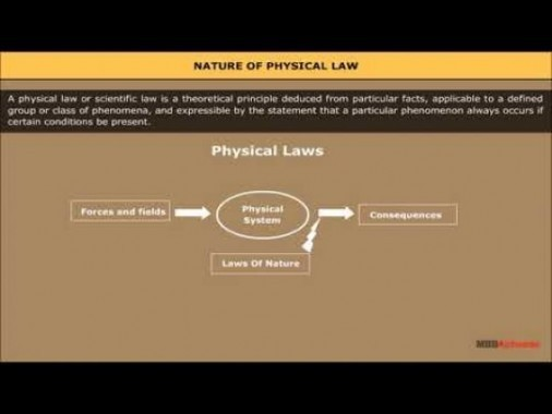 Class 11 Physics - Nature Of Physical Law Video by MBD Publishers
