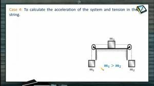 Newtons Law of Motion - Motion Of Two Bodies Connected By A String Case4-6 (Session 5)