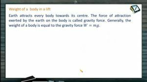 Newtons Law of Motion - Weight Of A Body In A Lift (Session 7)