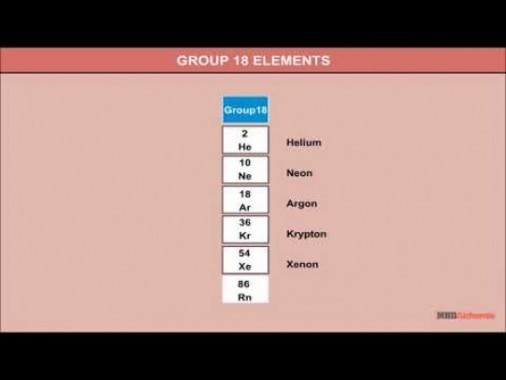 Class 12 Chemistry - Noble Gases And Their Compounds Video by MBD Publishers
