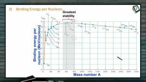 Nuclear Physics - Binding Energy Per Nucleon (Session 2)