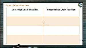 Nuclear Physics - Types Of Chain Reaction (Session 3)
