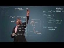 p-Block Elements - Boric Acid Video By Plancess