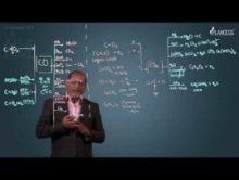 p-Block Elements - Carbon Monoxide & Carbon Dioxide Video By Plancess