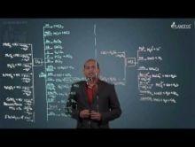 p-Block Elements - Chlorine & HCL Video By Plancess