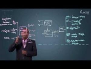 p-Block Elements - Compounds Of Nitrogen Video By Plancess