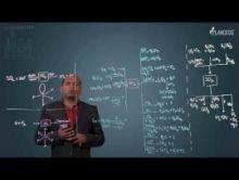 p-Block Elements - Compounds Of Sulphur Video By Plancess