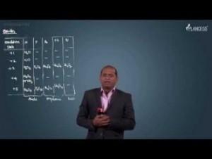 p-Block Elements - Oxides Video By Plancess