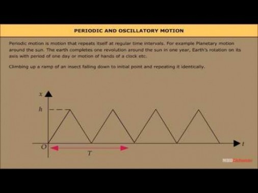 Class 11 Physics - Periodic And Oscillatory Motion Video by MBD Publishers