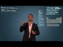 Periodic Table And Periodicity - Anomalous Property Of Second Period Element Video By Plancess