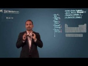 Periodic Table And Periodicity - Electronegativity And Valency Video By Plancess