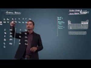 Periodic Table And Periodicity - Ionic Radius Video By Plancess