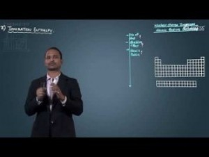 Periodic Table And Periodicity - Ionization Enthalpy Video By Plancess