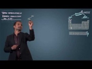 Periodic Table And Periodicity - IUPAC Nomenclature Video By Plancess