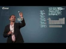 Periodic Table And Periodicity - Summary Video By Plancess