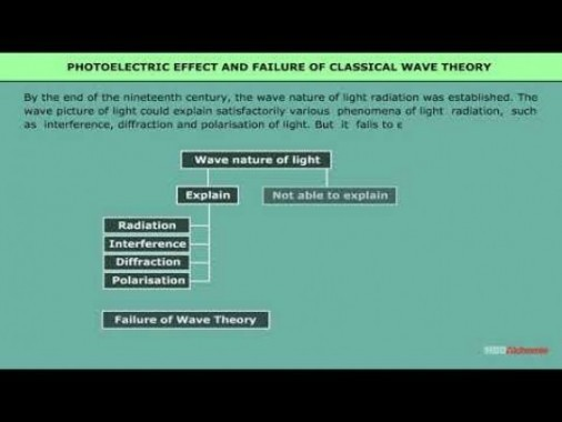 Class 12 Physics - Photoelctric Effect And Failure Of Classical Wave Theory Video by MBD Publishers