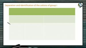 Practical Chemistry - Separation And Identification Of The Cations Of Group-1 (Session 6 & 7)