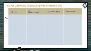 Practical Chemistry - Tests For Sulphate Nitrate And Halide Ions-1 (Session 6 & 7)
