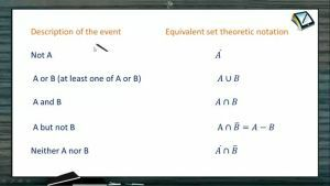 Probability - Algebra In Events (Session 2)