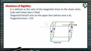 Properties of Matters - Modulus Of Rigidity (Session 2)
