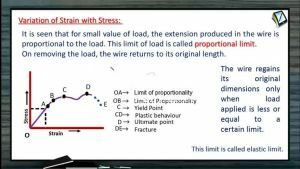 Properties of Matters - Variation Of Strain With Stress (Session 3 & 4)