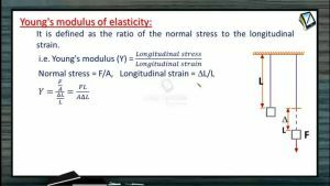 Properties of Matters - Youngs Modulus Of Elasticity (Session 2)