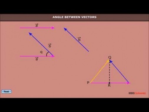 Class 11 Physics - Properties Of Vectors Video by MBD Publishers