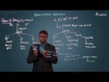 Qualitative Analysis - Basic Radicals-V & VI & Some Important Concept & Chemical Test Video By Plancess