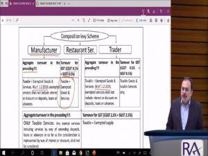 Day 2 CA/CMA/CS Final Indirect Tax Laws Crash Course Part-2