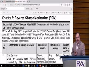 Day 5 CA/CMA/CS Final Indirect Tax Laws Crash Course