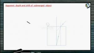 Ray Optics - Apparent Depth And Shift Of Submerged Object (Session 8, 9 & 10)