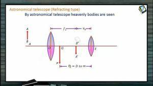Ray Optics - Astronomical Telescope(Refracting Type) (Session 19 & 20)