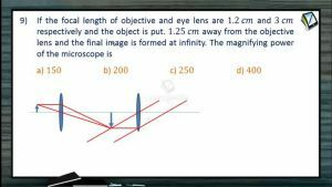 Ray Optics - Class Exercise-II (Session 19 & 20)