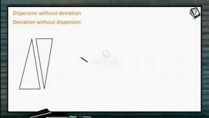 Ray Optics - Dispersion Without Deviation & Deviation Without Dispersion (Session 11, 12 & 13)