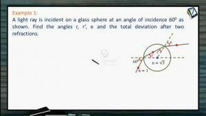 Ray Optics - Examples-I (Session 8, 9 & 10)
