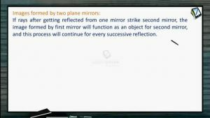 Ray Optics - Images Formed By Two Plane Mirrors (Session 4)