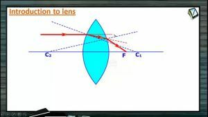 Ray Optics - Introduction To Lens (Session 14)