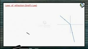 Ray Optics - Laws Of Refraction Snells Law (Session 8, 9 & 10)
