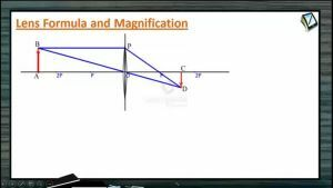 Ray Optics - Lens Formula And Magnification (Session 14)
