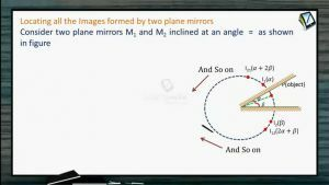 Ray Optics - Locating The Images Formed By Two Plane Mirrors (Session 4)
