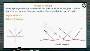 Ray Optics - Reflection Of Light (Session 1, 2 & 3)