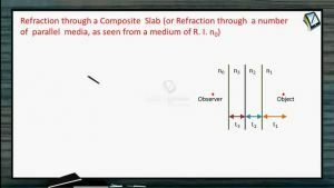 Ray Optics - Refraction Through A Composite Slab (Session 8, 9 & 10)