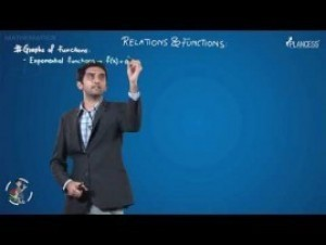 Relation And Functions - Exponential Functions Video By Plancess