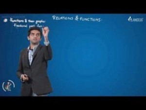 Relation And Functions - Graphs Of Functions-III Video By Plancess
