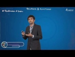 Relation And Functions - Transformation Of Graphs-III Video By Plancess