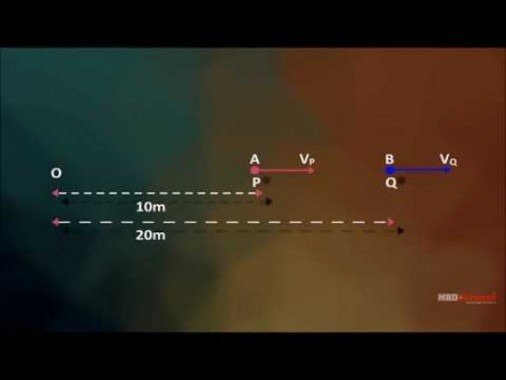 Class 11 Physics - Relative Velocity Video by MBD Publishers
