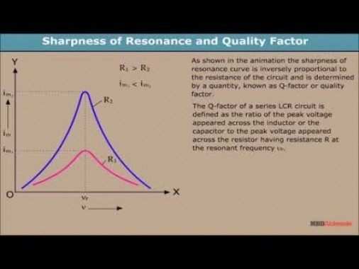 Class 12 Physics - Resonance Video by MBD Publishers