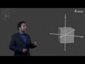 Rotational Mechanics - Moment Of Inertia III-D Video By Plancess