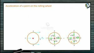 Rotational Motion - Acceleration Of A Pint On The Rolling Wheel (Sesssion 12 & 13)